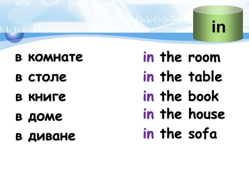 в комнате in the room в столе in the table в книге in the book в доме в диване in the house in the sofa