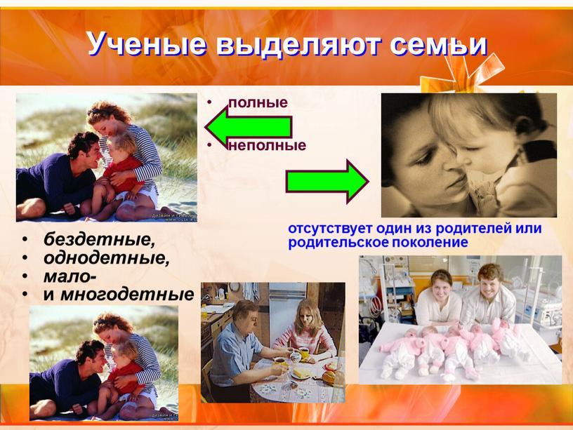 Ученые выделяют семьи бездетные, однодетные, мало- и многодетные полные неполные отсутствует один из родителей или родительское поколение