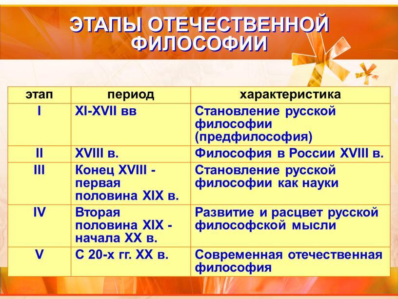 ЭТАПЫ ОТЕЧЕСТВЕННОЙ ФИЛОСОФИИ этап период характеристика