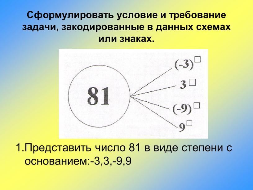 Представить число 81 в виде степени с основанием:-3,3,-9,9