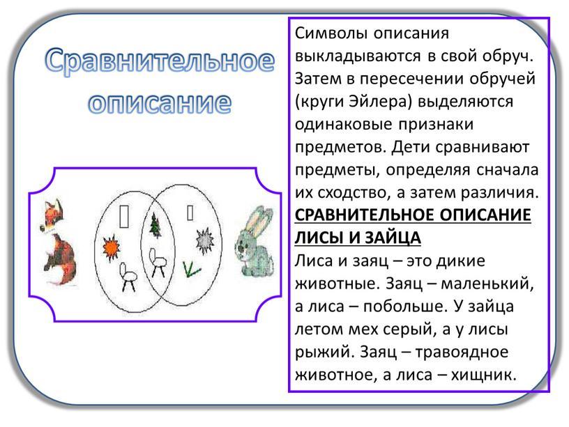 Символы описания выкладываются в свой обруч