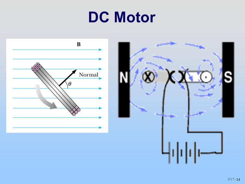 14 DC Motor