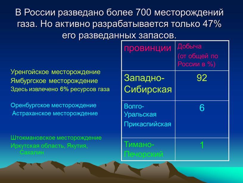 В России разведано более 700 месторождений газа