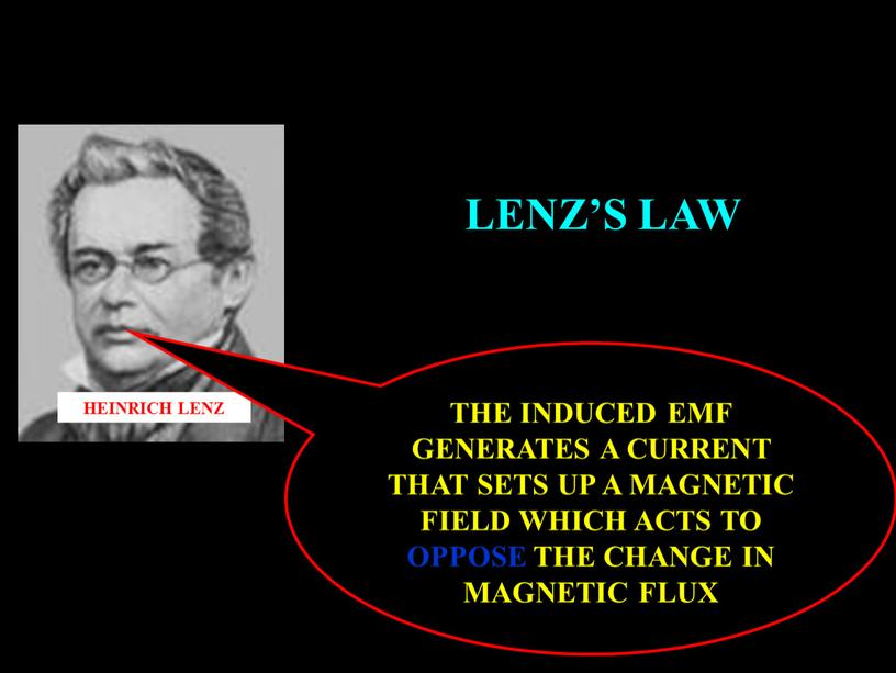 LENZ'S LAW THE INDUCED EMF GENERATES