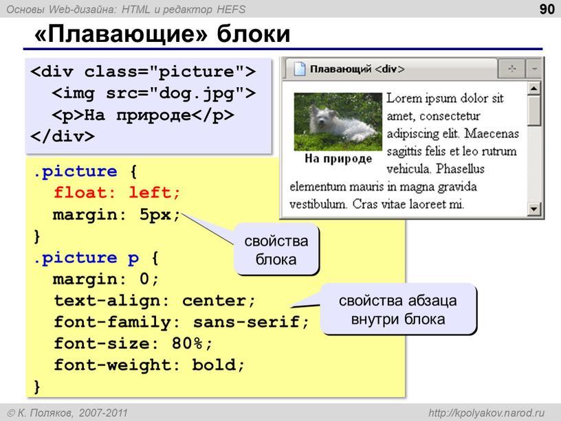 Плавающие» блоки .picture { float: left; margin: 5px; }