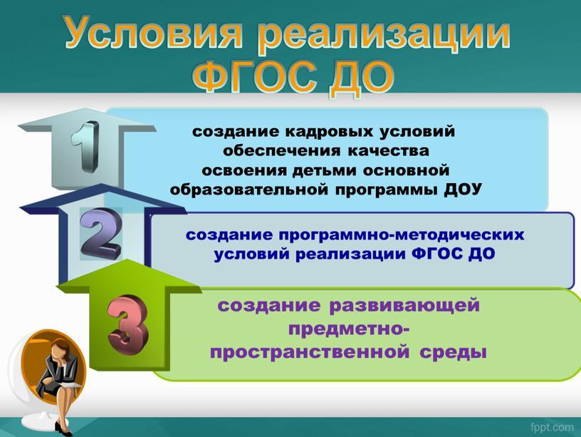 ДОУ Условия реализации ФГОС ДО создание программно-методических условий реализации