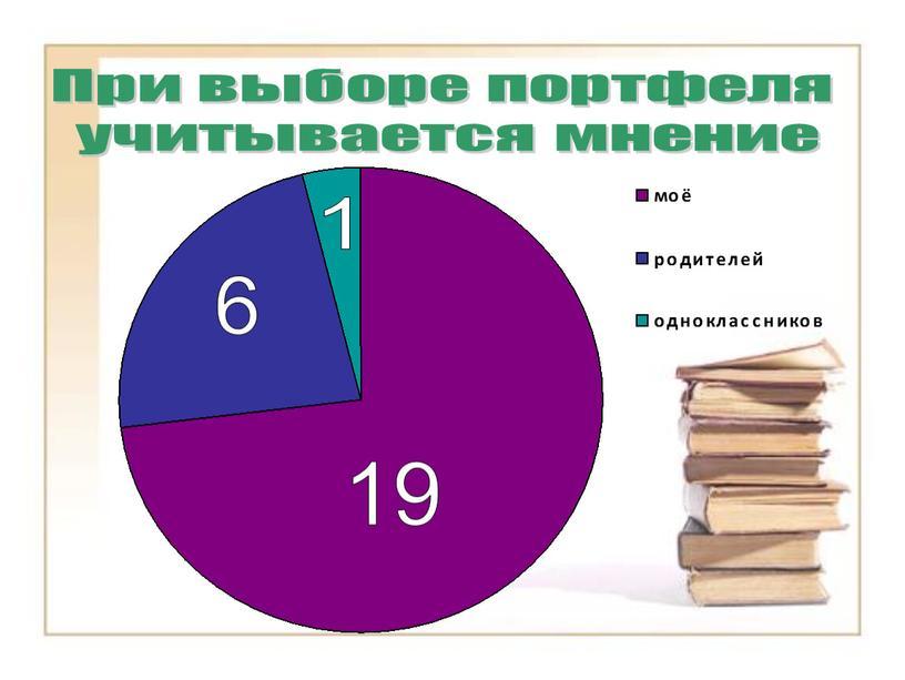 При выборе портфеля учитывается мнение 19 6 1
