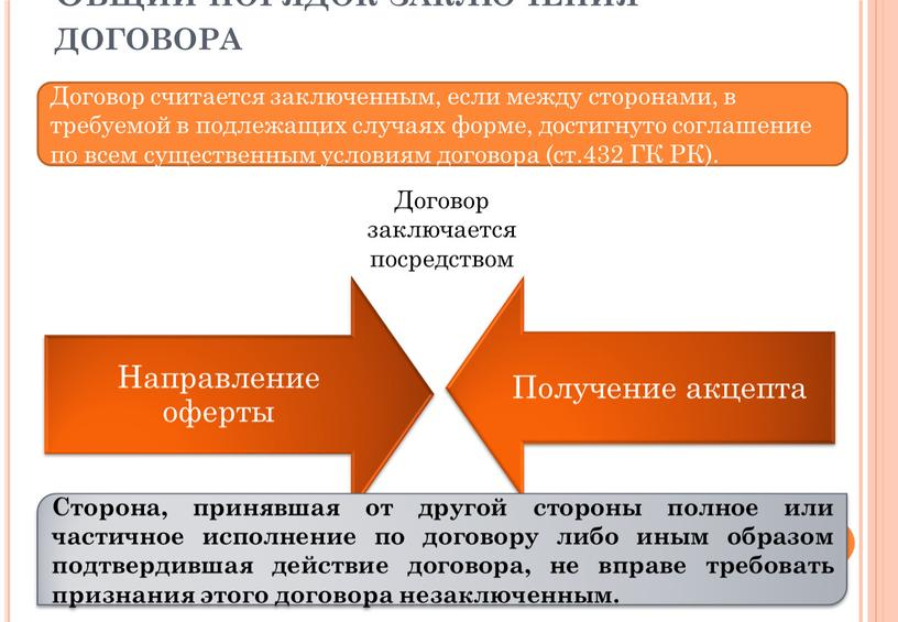 Общий порядок заключения договора