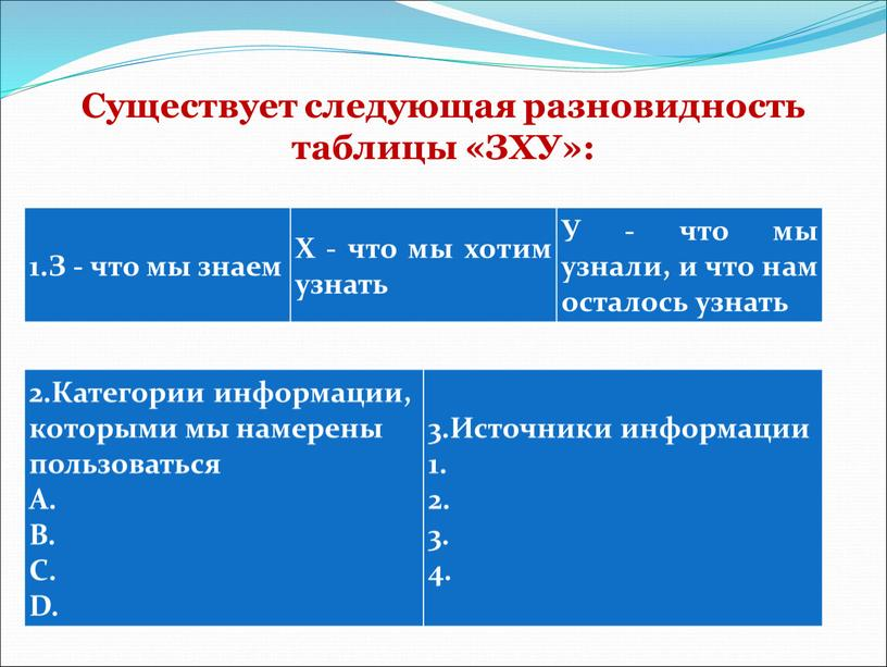 Существует следующая разновидность таблицы «ЗХУ»: 1