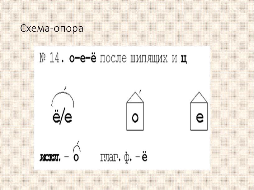 Схема-опора