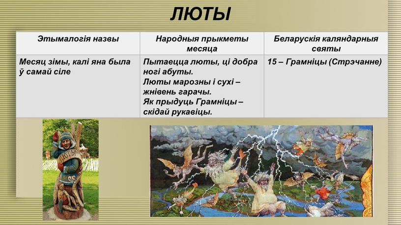 ЛЮТЫ Этымалогія назвы Народныя прыкметы месяца