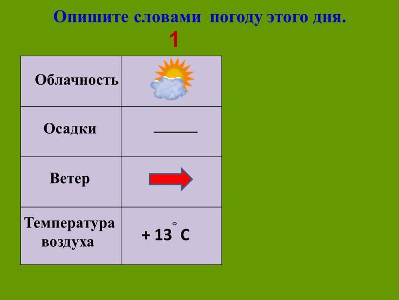 Опишите словами погоду этого дня