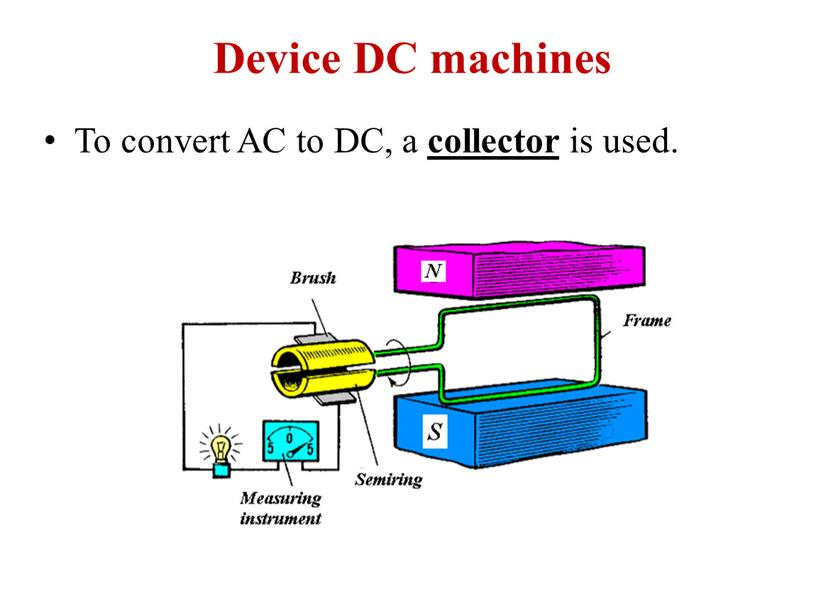 Device DC machines To convert AC to