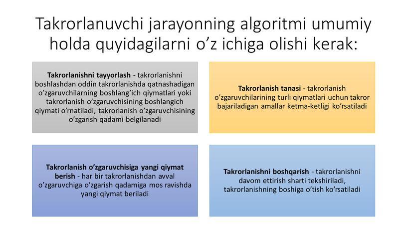 Takrorlanuvchi jarayonning algoritmi umumiy holda quyidagilarni o'z ichiga olishi kеrak: