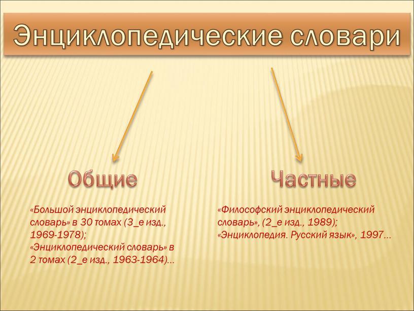 Энциклопедические словари Общие