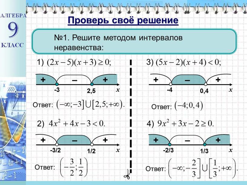 Проверь своё решение №1. Решите методом интервалов неравенства: 1) 3) 2,5 0,4 -3 -4