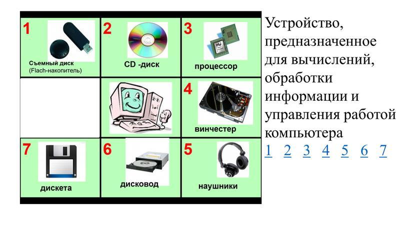 Устройство, предназначенное для вычислений, обработки информации и управления работой компьютера 1 2 3 4 5 6 7