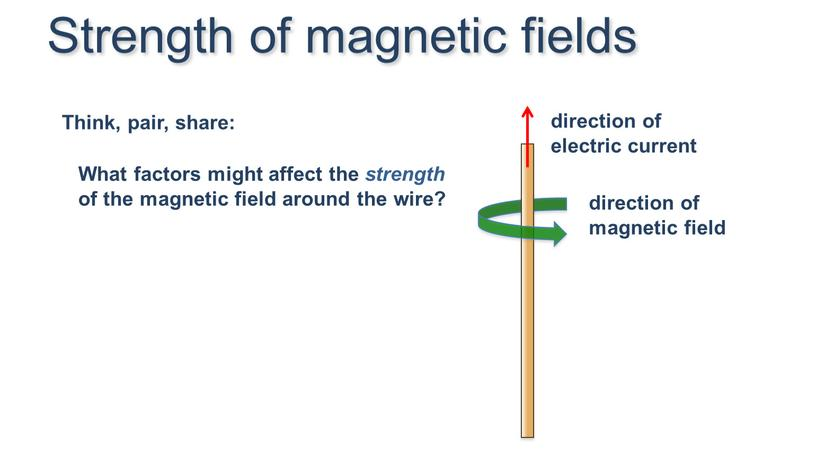 Think, pair, share: Strength of magnetic fields