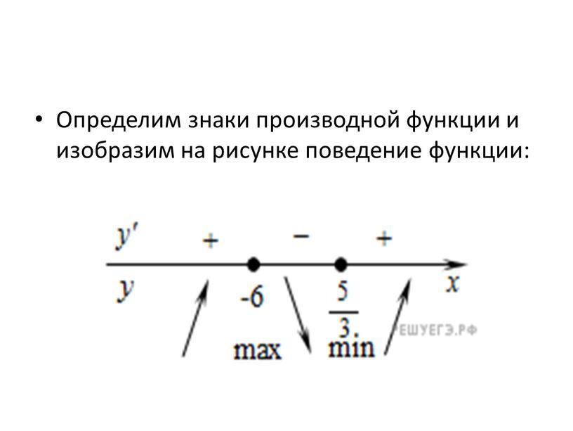 Определим знаки производной функции и изобразим на рисунке поведение функции: