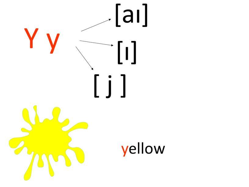 Y y [aı] [ı] yellow [ j ]