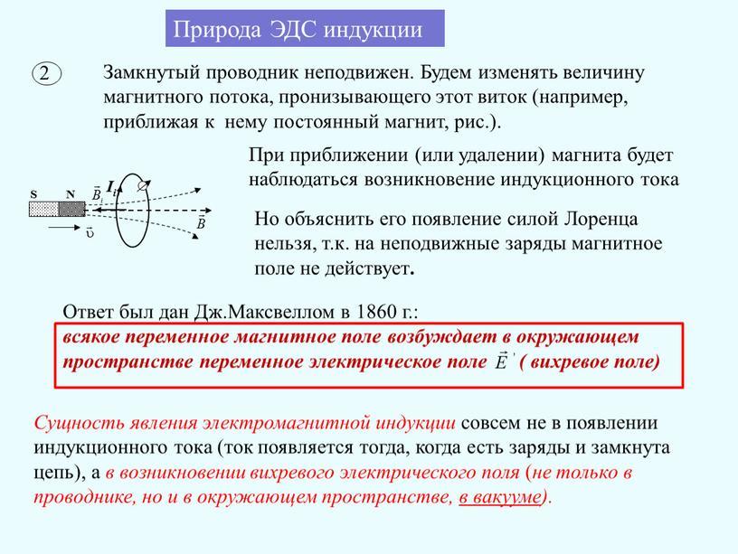 Природа ЭДС индукции Замкнутый проводник неподвижен