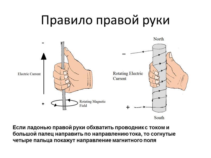 Правило правой руки Если ладонью правой руки обхватить проводник с током и большой палец направить по направлению тока, то согнутые четыре пальца покажут направление магнитного…