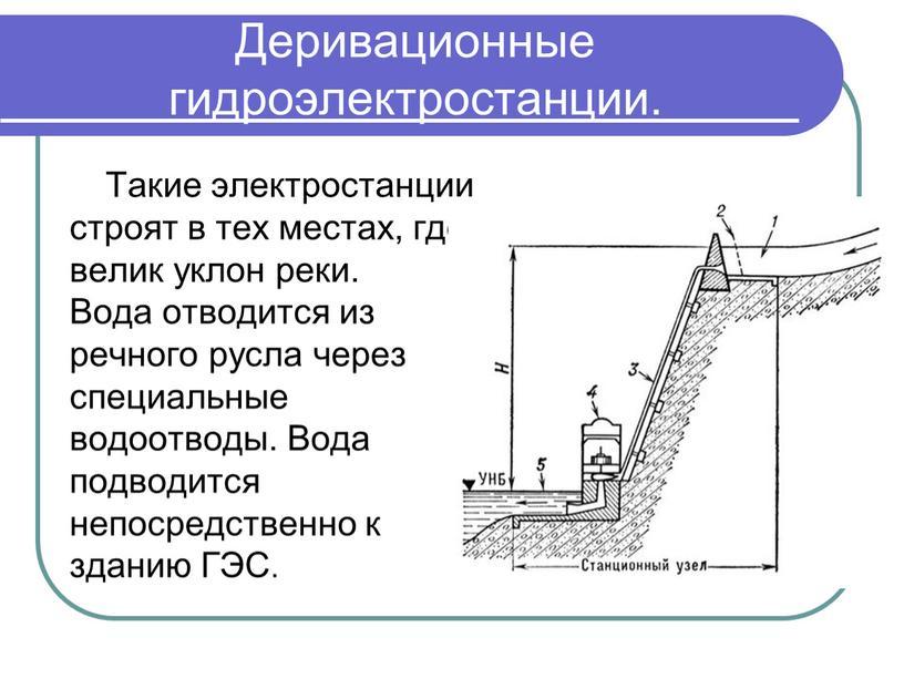 Деривационные гидроэлектростанции