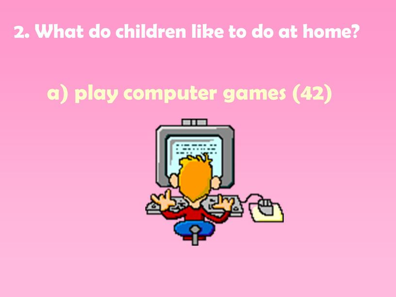 What do children like to do at home? a) play computer games (42)