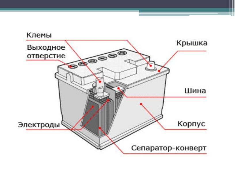 """Презентация на тему """"Система зажигания"""""""