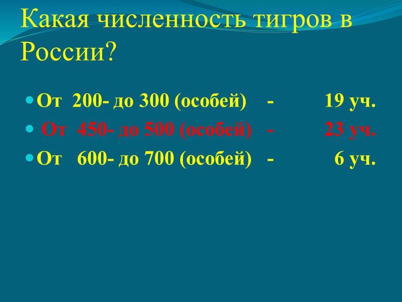 Какая численность тигров в России?
