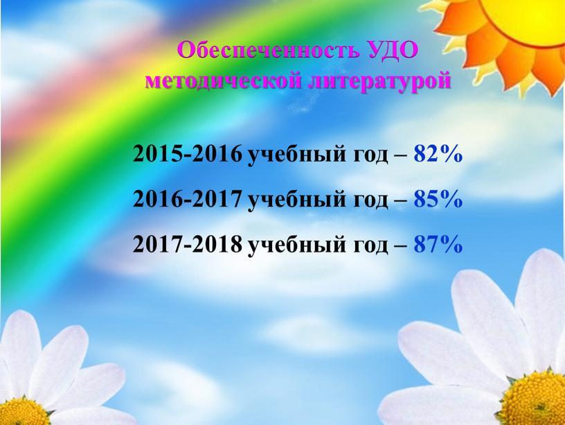 Обеспеченность УДО методической литературой 2015-2016 учебный год – 82% 2016-2017 учебный год – 85% 2017-2018 учебный год – 87%