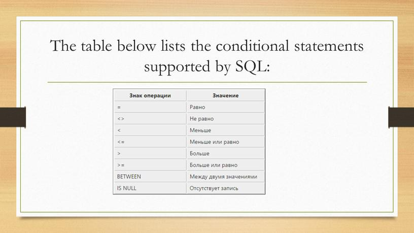 The table below lists the conditional statements supported by