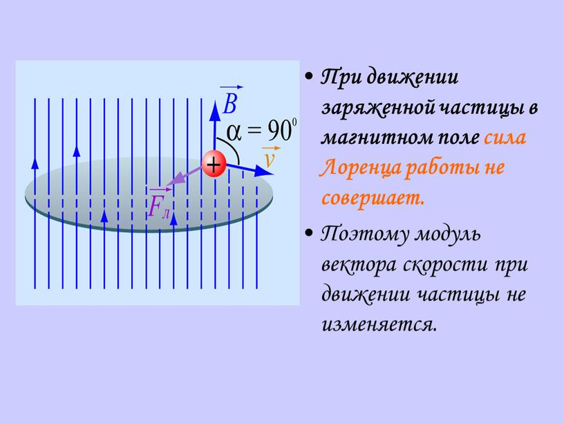 При движении заряженной частицы в магнитном поле сила