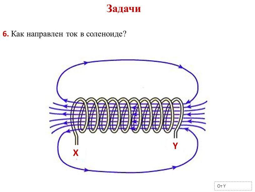 Задачи От Y 6. Как направлен ток в соленоиде?