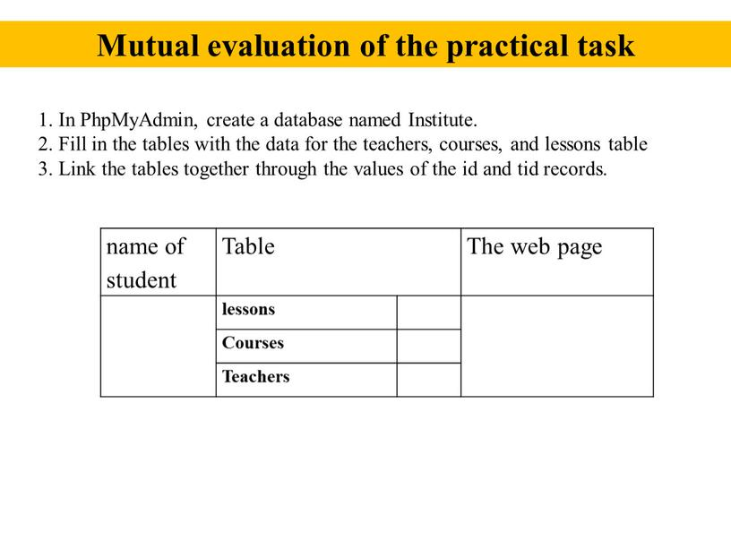 Mutual evaluation of the practical task 1