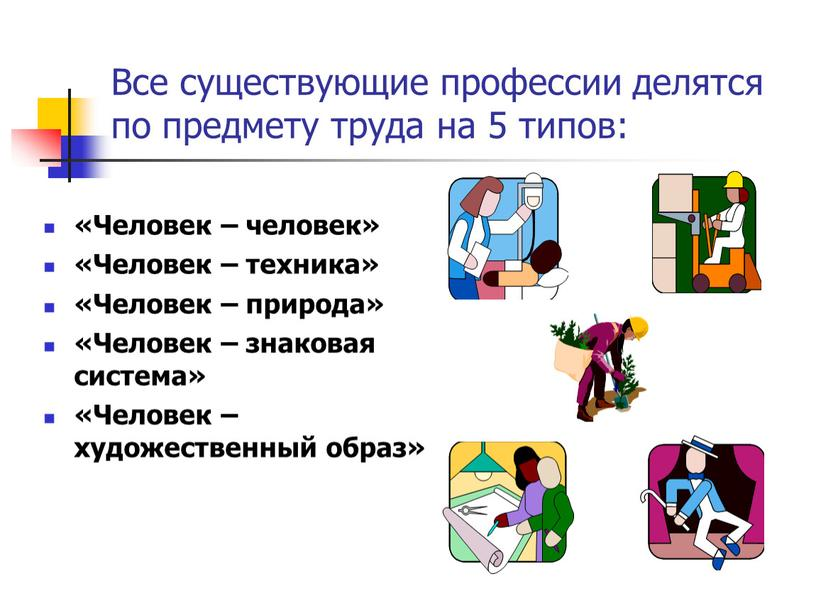 Все существующие профессии делятся по предмету труда на 5 типов: «Человек – человек» «Человек – техника» «Человек – природа» «Человек – знаковая система» «Человек –…