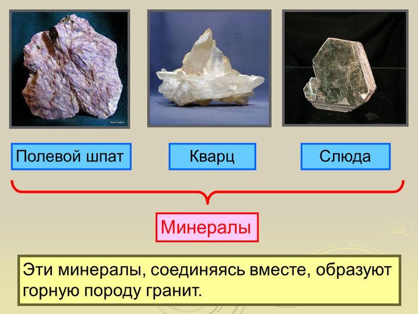 Полевой шпат Кварц Слюда Минералы