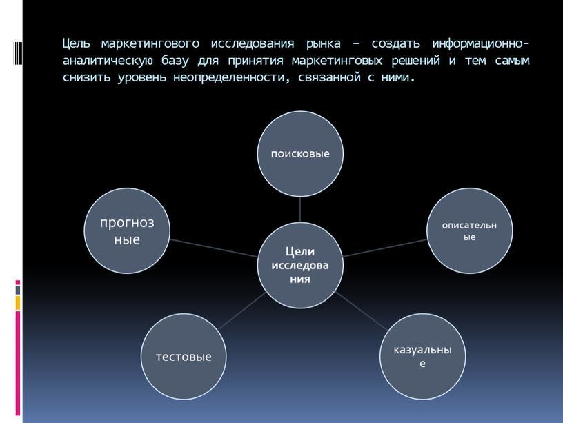 Цель маркетингового исследования рынка – создать информационно-аналитическую базу для принятия маркетинговых решений и тем самым снизить уровень неопределенности, связанной с ними