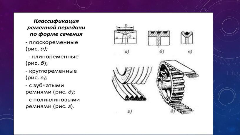 Технологии ручной и машинной обработки металлов и исккусственных материалов. Понятие о машине и механизме.