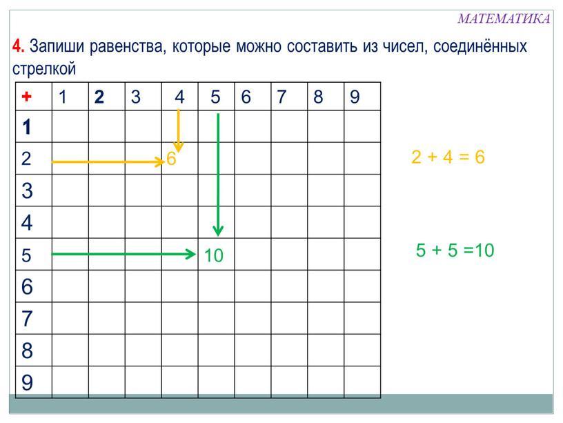 Запиши равенства, которые можно составить из чисел, соединённых стрелкой