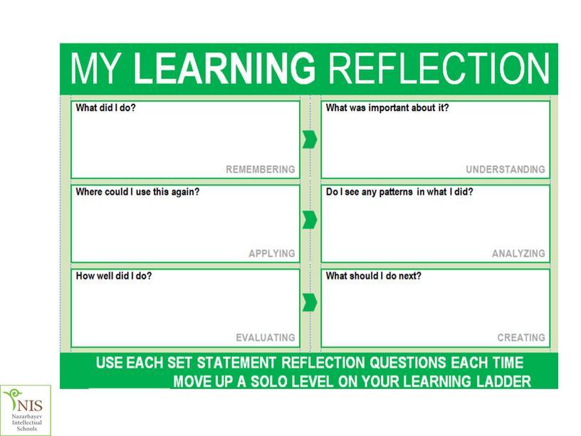 CS_10_Grade_Lesson_10_HTML_3_Presentation