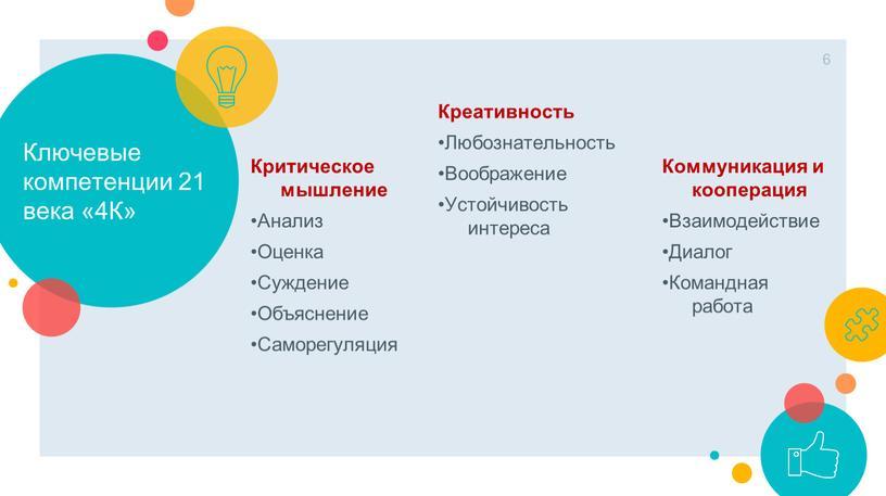 Ключевые компетенции 21 века «4К»