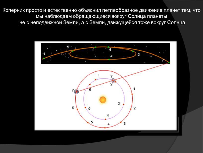 Коперник просто и естественно объяснил петлеобразное движение планет тем, что мы наблюдаем обращающиеся вокруг