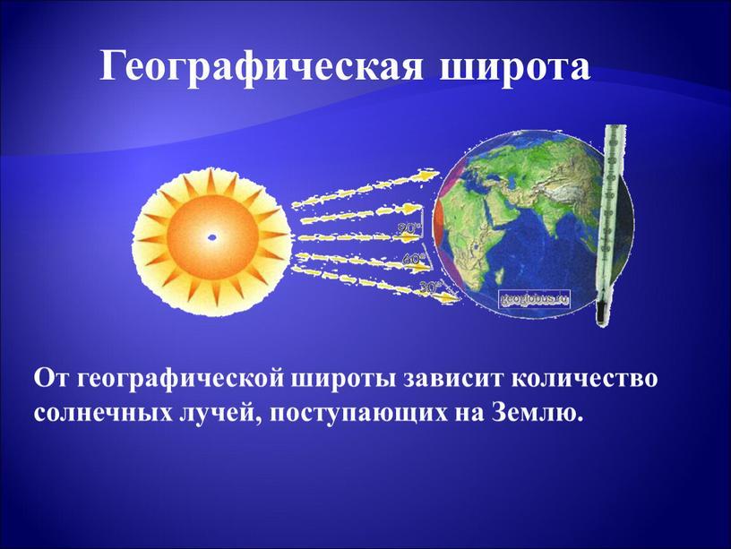 От географической широты зависит количество солнечных лучей, поступающих на