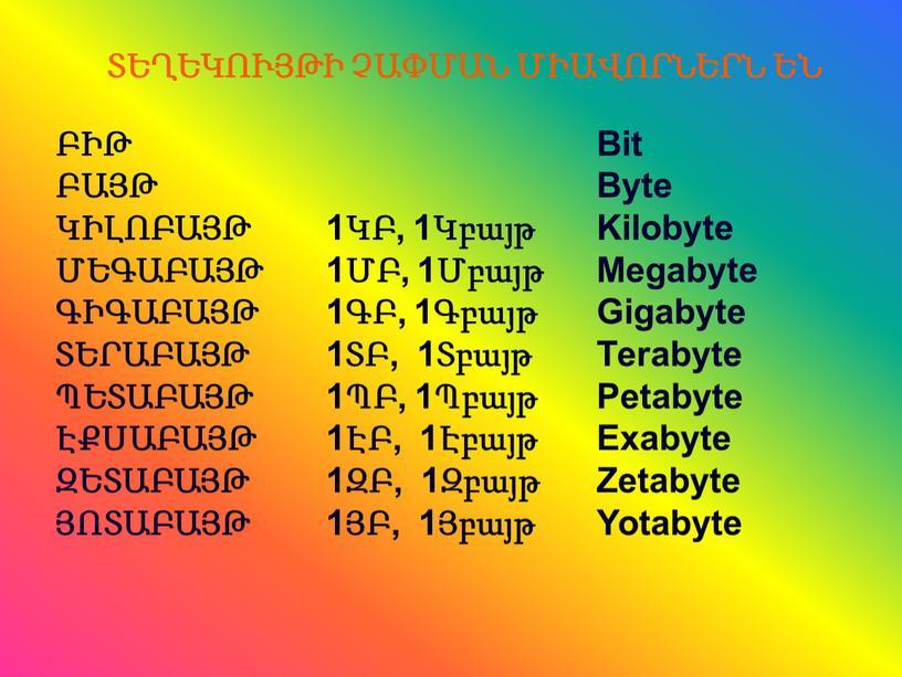 Bit ԲԱՅԹ Byte ԿԻԼՈԲԱՅԹ 1ԿԲ, 1Կբայթ