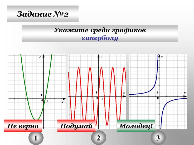 Задание №2 Укажите среди графиков гиперболу 1 2 3