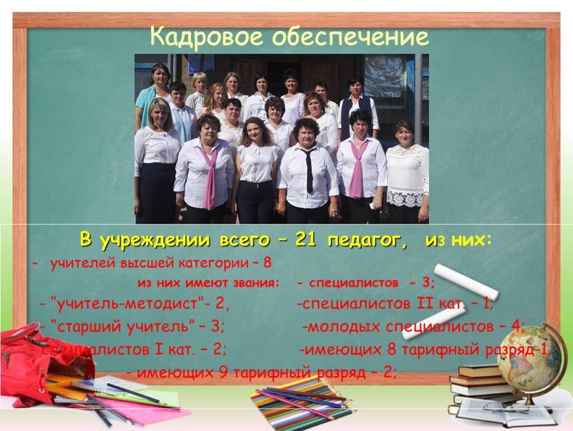 Кадровое обеспечение В учреждении всего – 21 педагог, и з них: - учителей высшей категории – 8 из них имеют звания: - специалистов - 3;…