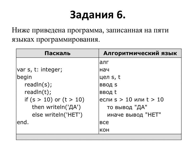 Задания 6. Ниже приведена программа, записанная на пяти языках программирования