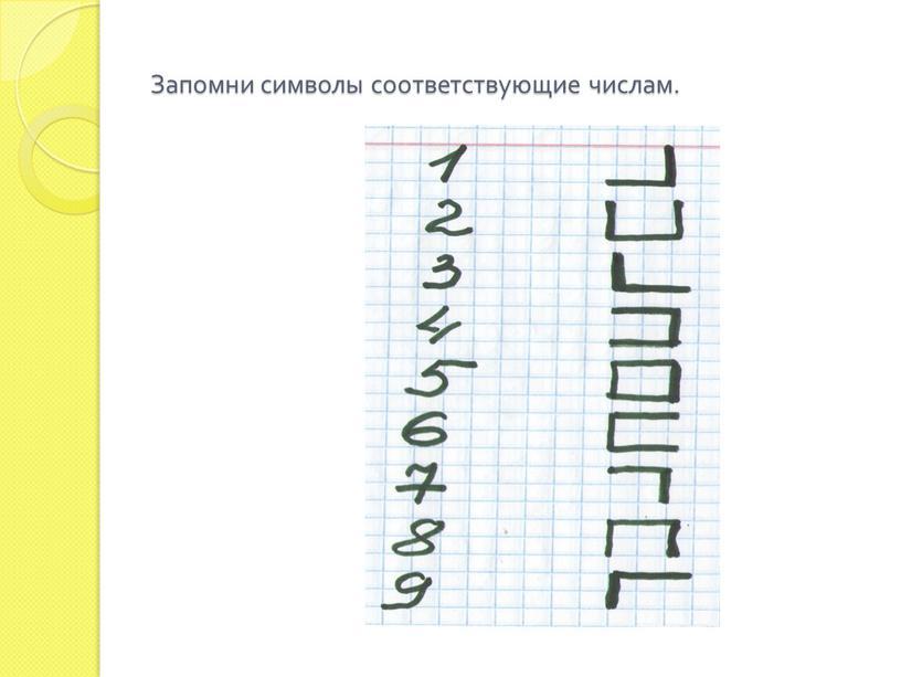 Запомни символы соответствующие числам