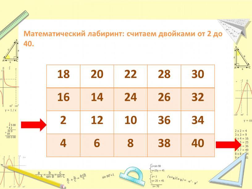 Математический лабиринт: считаем двойками от 2 до 40